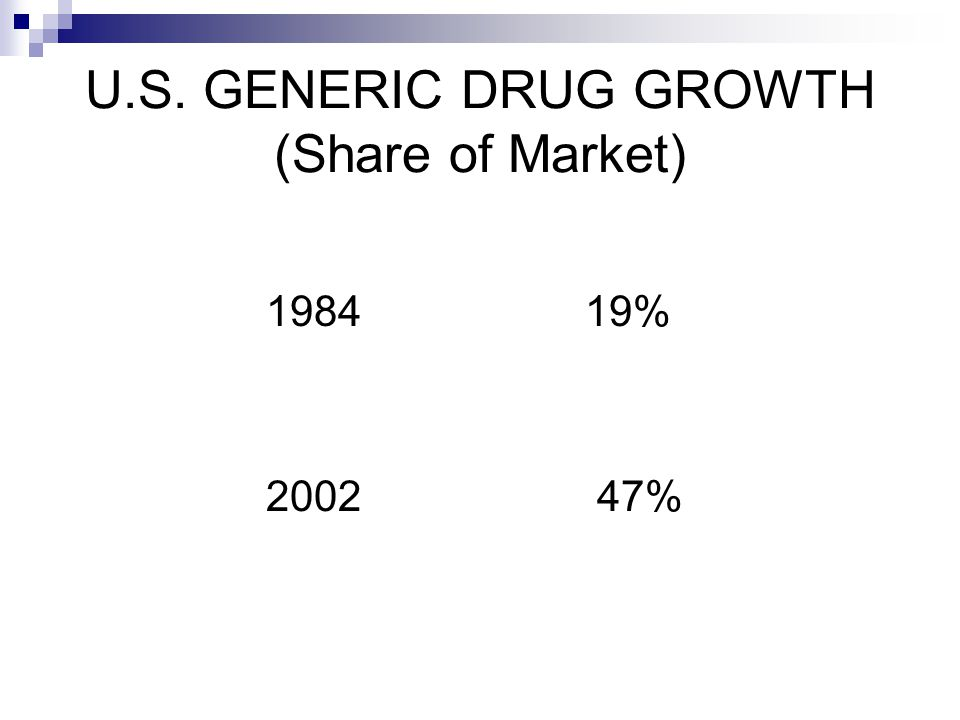 U.S. GENERIC DRUG GROWTH (Share of Market)