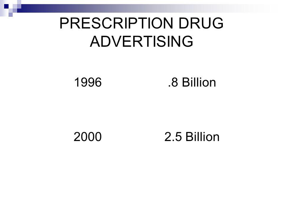 PRESCRIPTION DRUG ADVERTISING