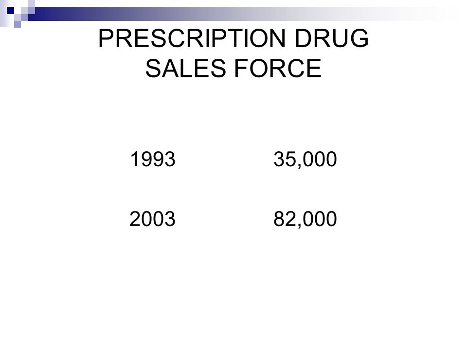 PRESCRIPTION DRUG SALES FORCE