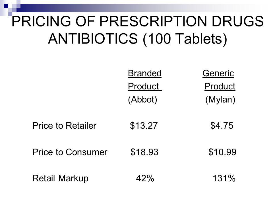 PRICING OF PRESCRIPTION DRUGS ANTIBIOTICS (100 Tablets)