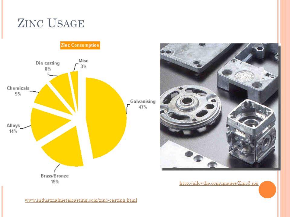 Zinc Usage www.industrialmetalcasting.com/zinc-casting.html