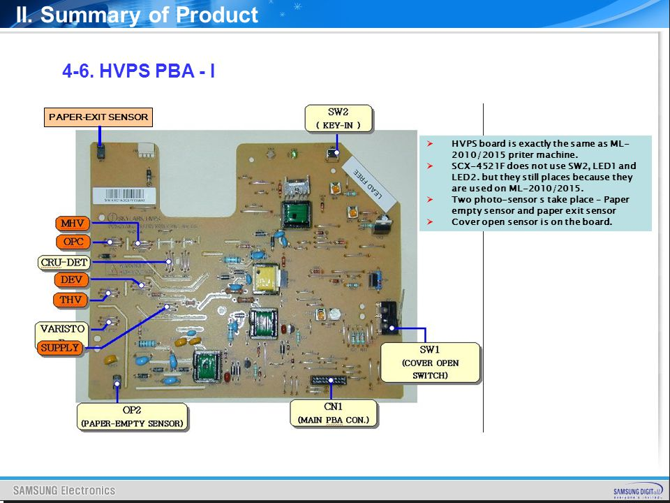 II. Summary of Product 4-6. HVPS PBA - I PAPER-EXIT SENSOR
