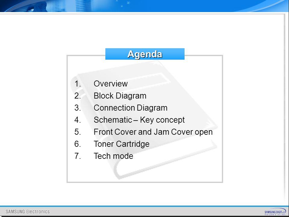Agenda Overview Block Diagram Connection Diagram