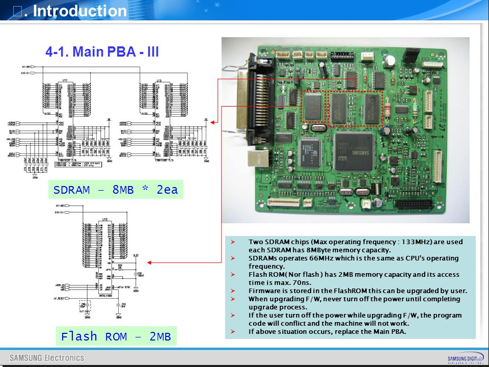 Ⅰ. Introduction 4-1. Main PBA - III SDRAM – 8MB * 2ea Flash ROM – 2MB