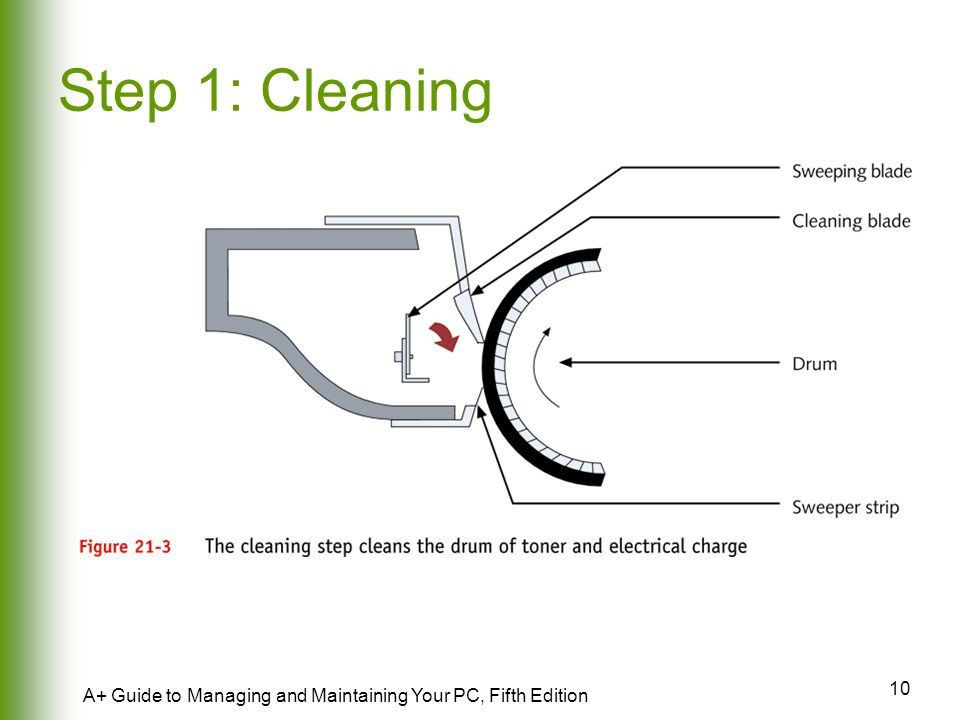 Step 1: Cleaning A+ Guide to Managing and Maintaining Your PC, Fifth Edition