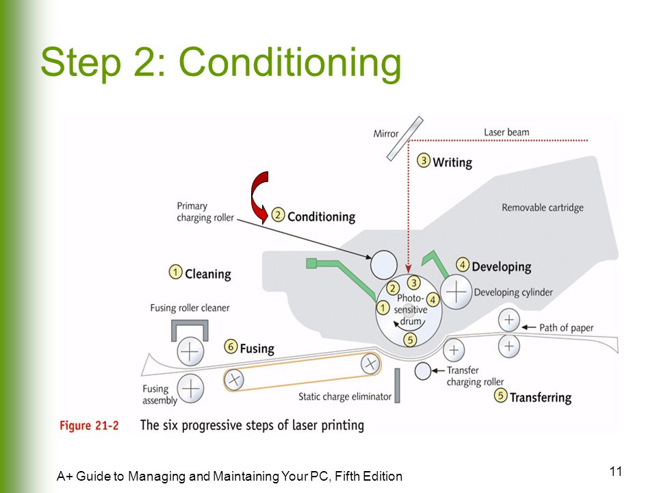 Step 2: Conditioning A+ Guide to Managing and Maintaining Your PC, Fifth Edition