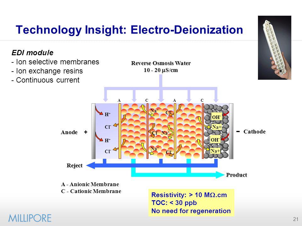 Technology Insight: Electro-Deionization