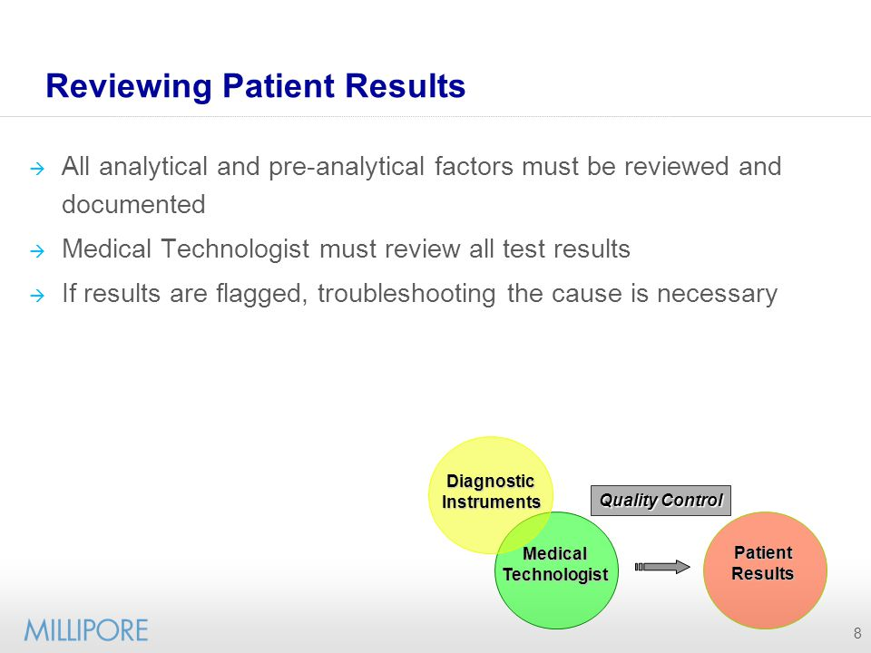Reviewing Patient Results