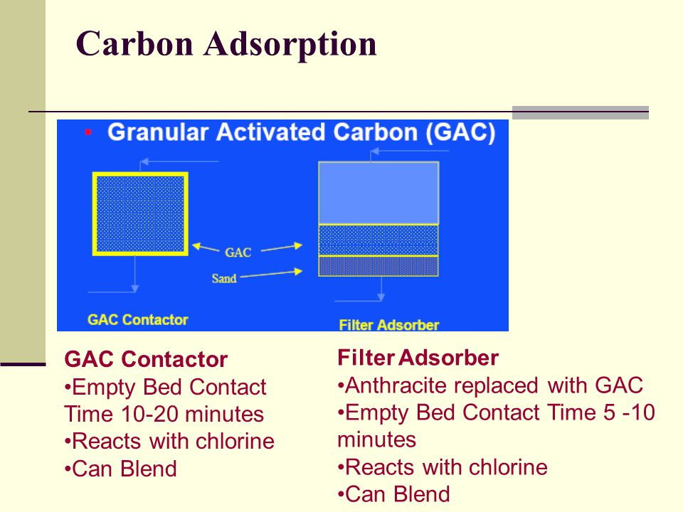Carbon Adsorption GAC Contactor Filter Adsorber •Empty Bed Contact