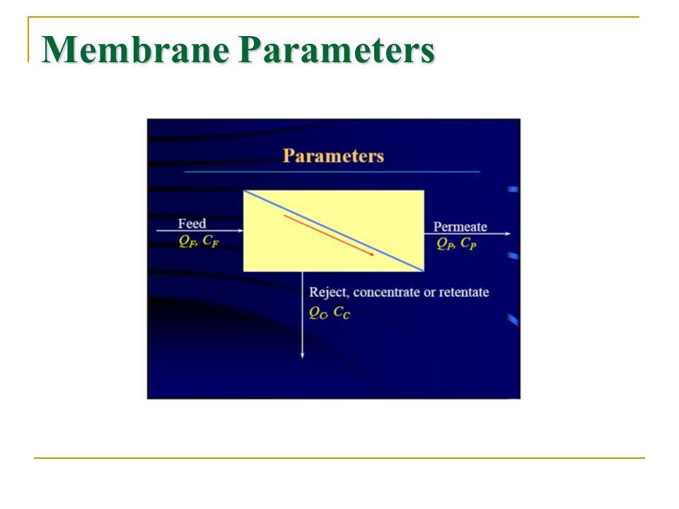 Membrane Parameters