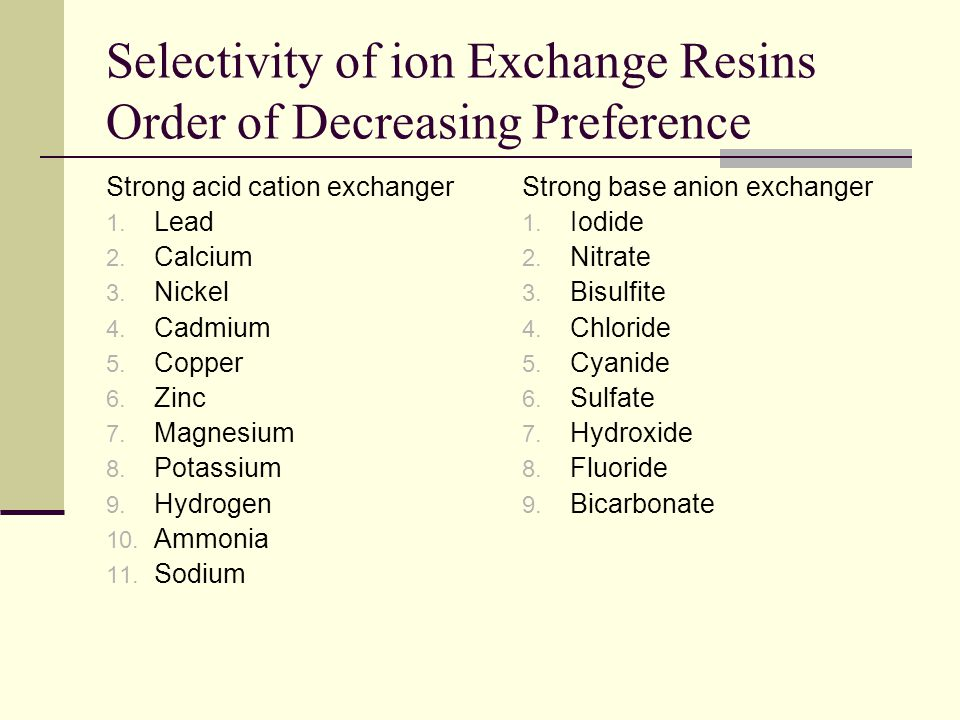Selectivity of ion Exchange Resins Order of Decreasing Preference