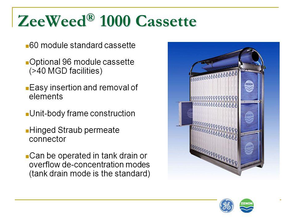 ZeeWeed® 1000 Cassette 60 module standard cassette