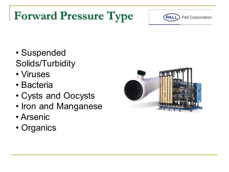 Forward Pressure Type Suspended Solids/Turbidity Viruses Bacteria