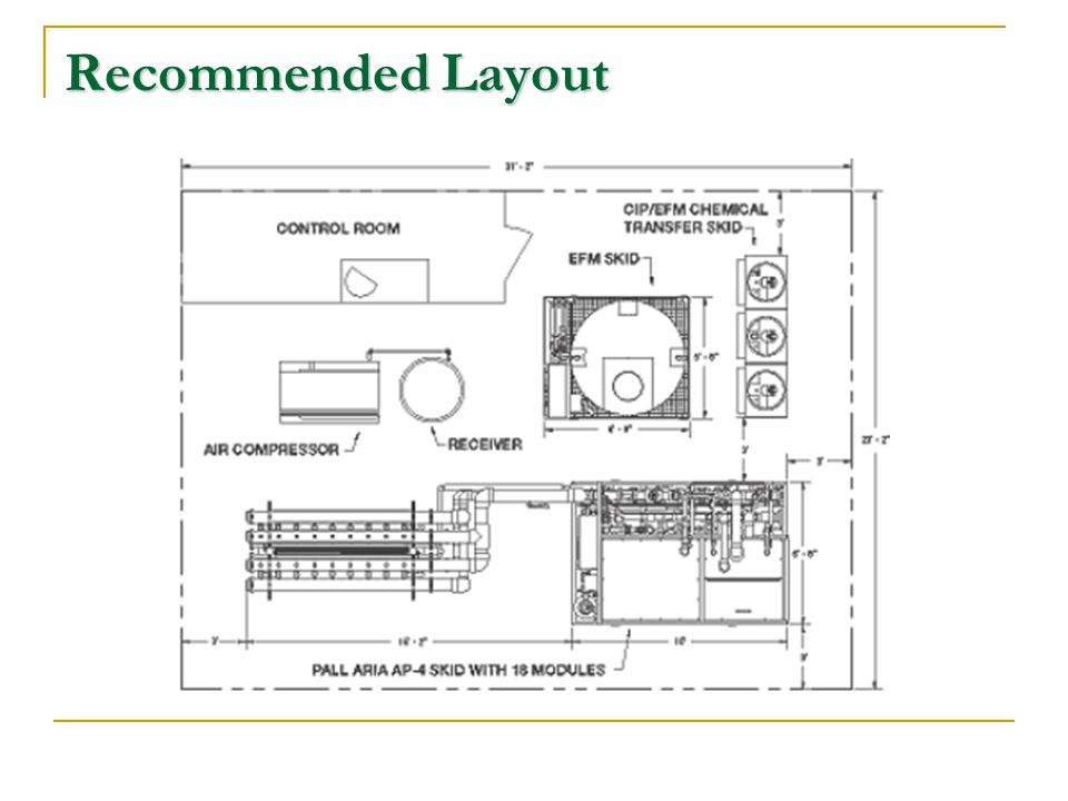 Recommended Layout