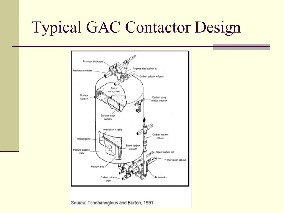 Typical GAC Contactor Design