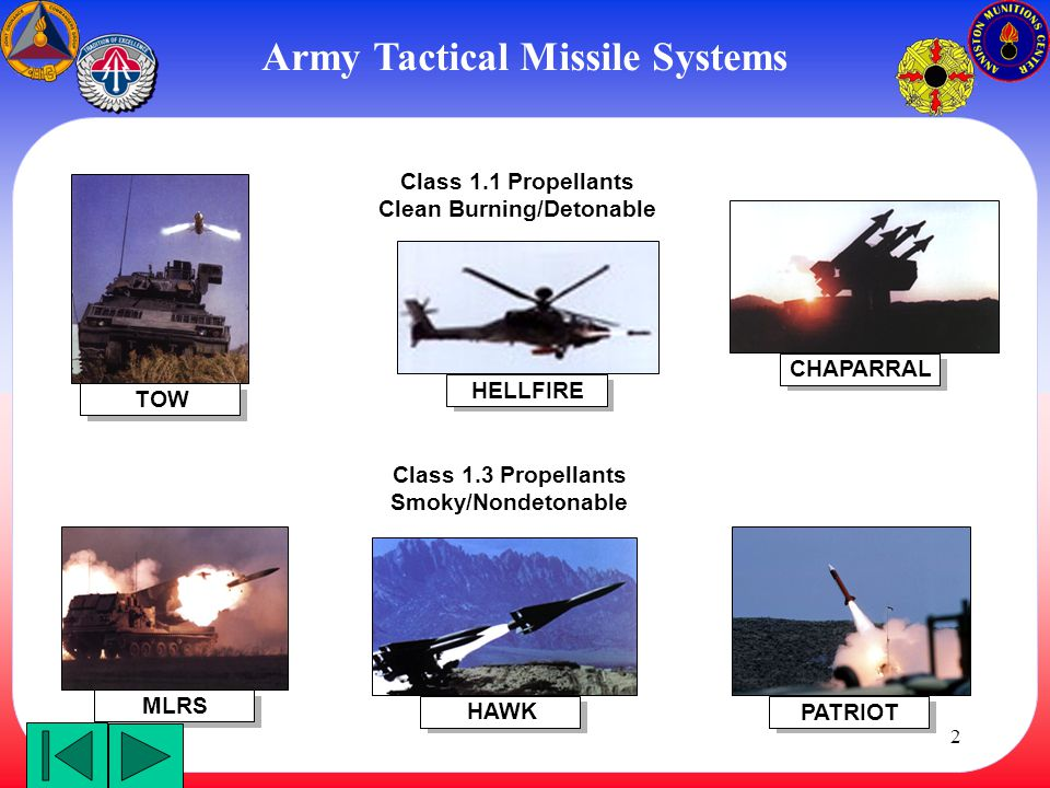 Army Tactical Missile Systems