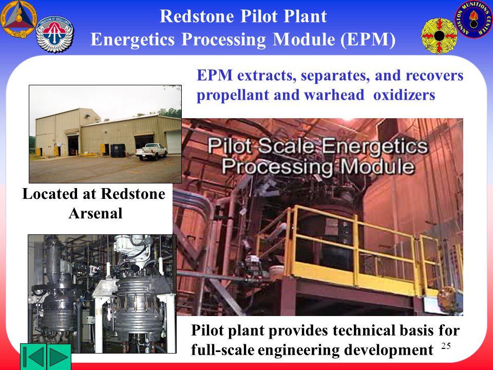 Energetics Processing Module (EPM)