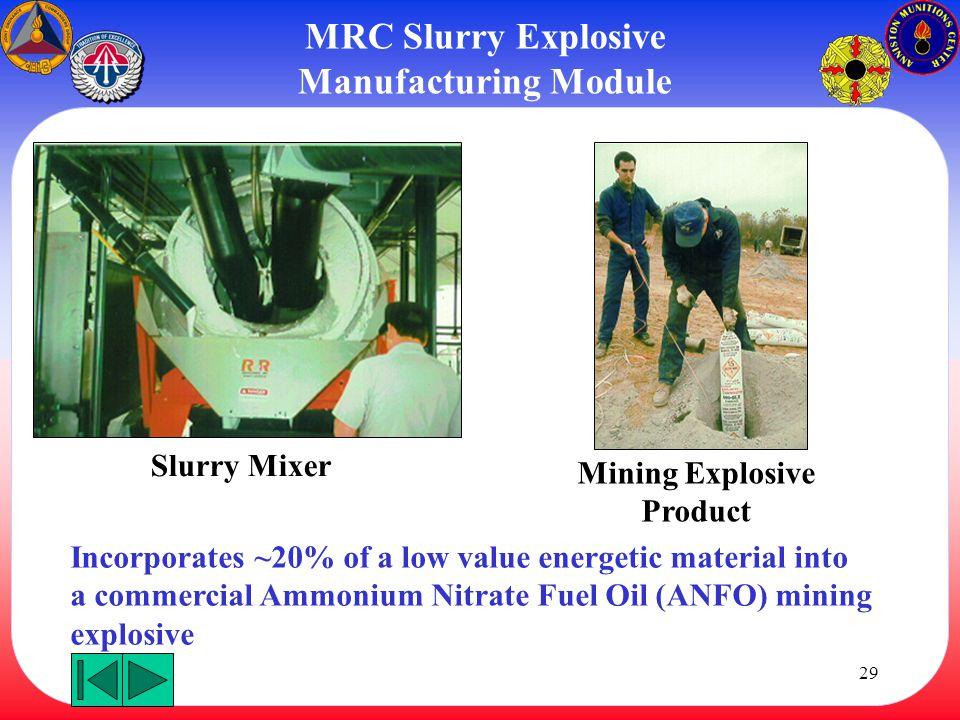 MRC Slurry Explosive Manufacturing Module Mining Explosive Product