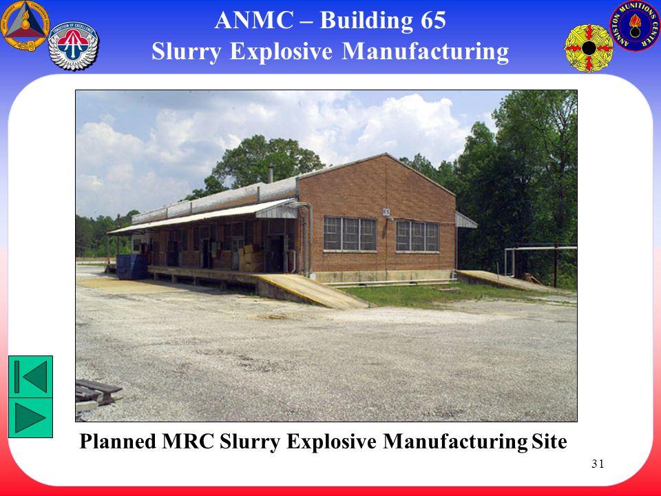 Slurry Explosive Manufacturing