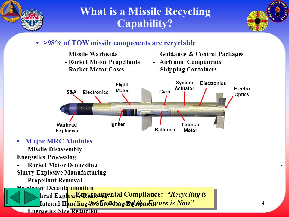 What is a Missile Recycling Capability