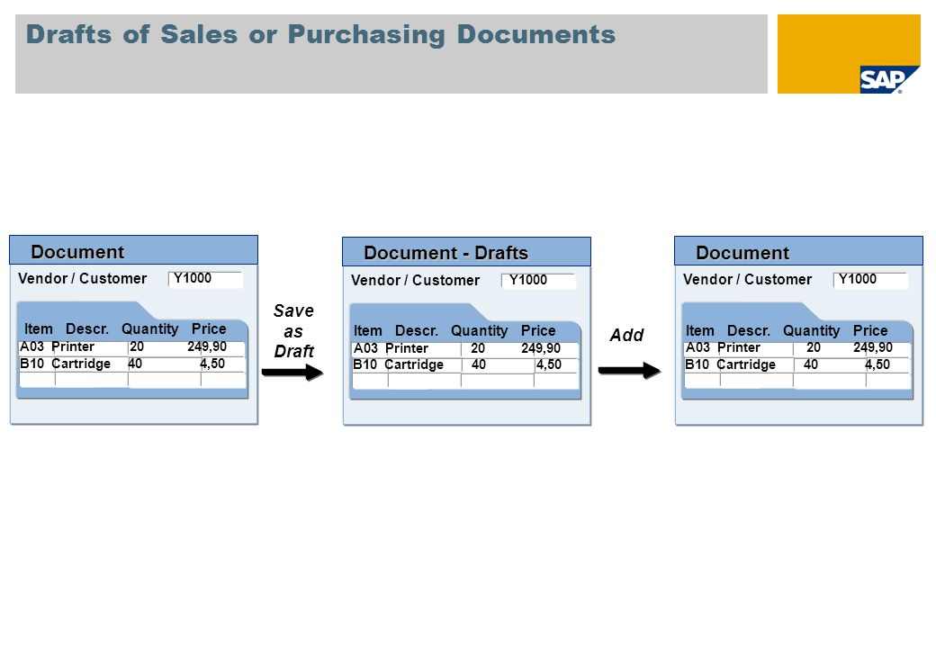 Drafts of Sales or Purchasing Documents