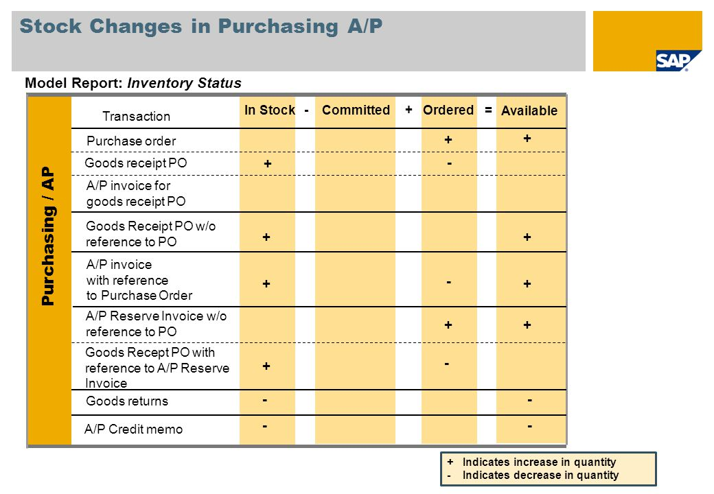 Stock Changes in Purchasing A/P