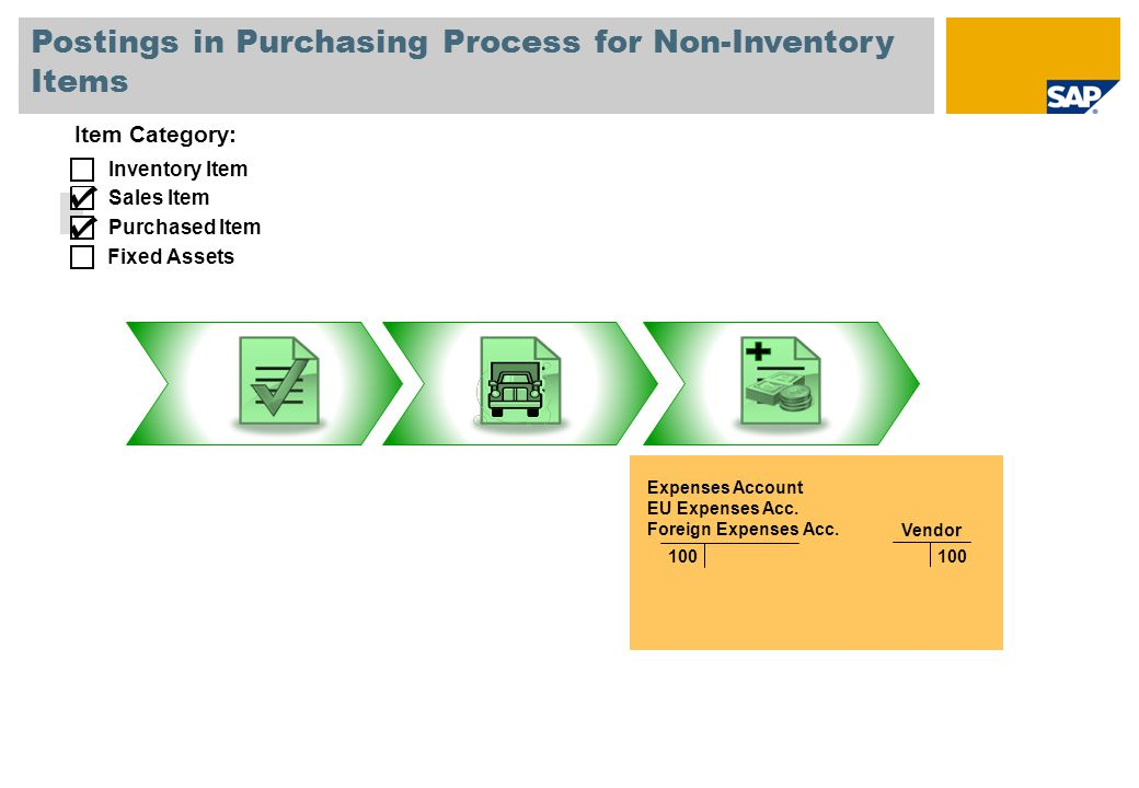 Postings in Purchasing Process for Non-Inventory Items