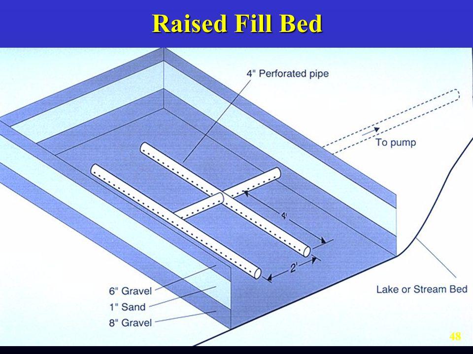 Raised Fill Bed