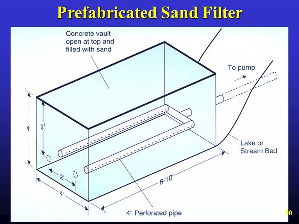 Prefabricated Sand Filter