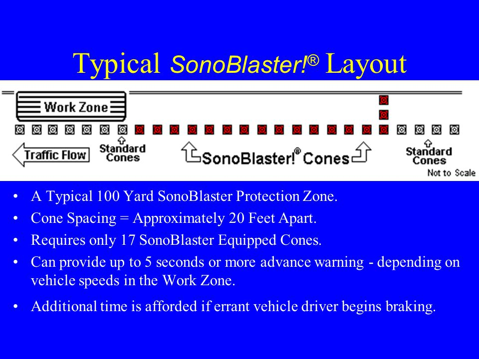 Typical SonoBlaster!® Layout