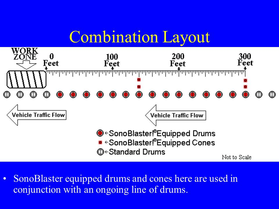 Combination Layout SonoBlaster layout patterns are adjusted to suit particular work zone configuration requirements.