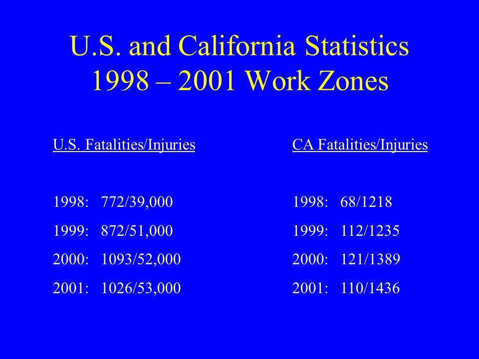 U.S. and California Statistics 1998 – 2001 Work Zones