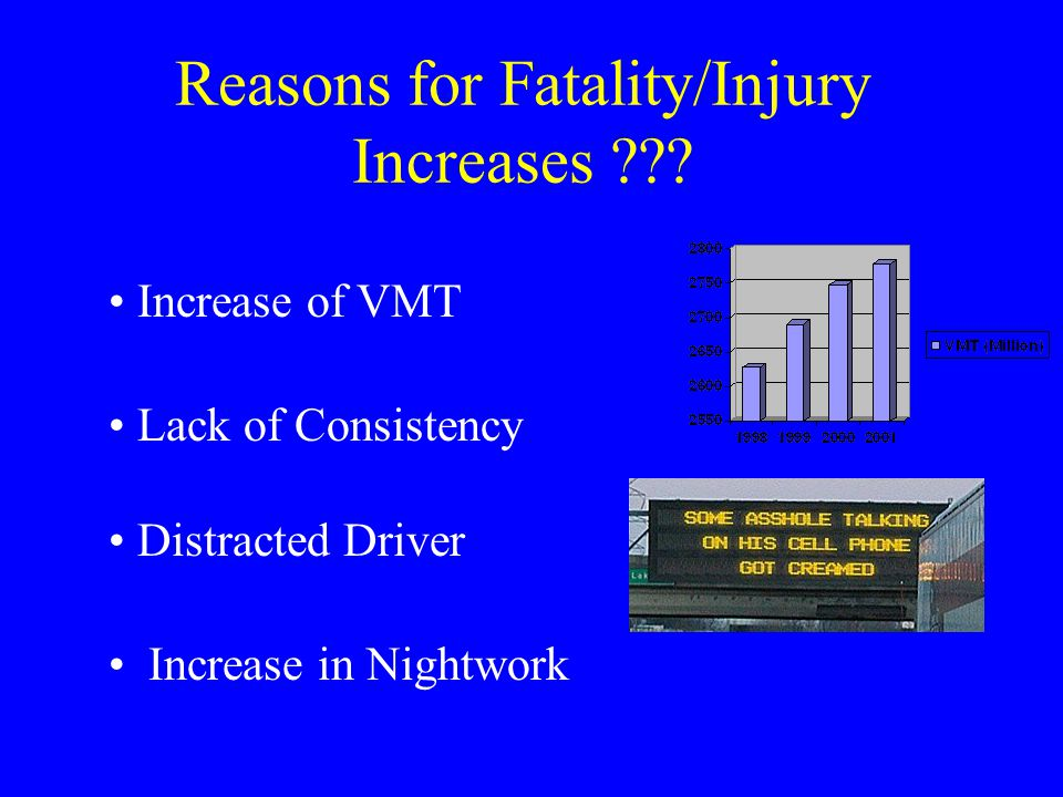 Reasons for Fatality/Injury Increases