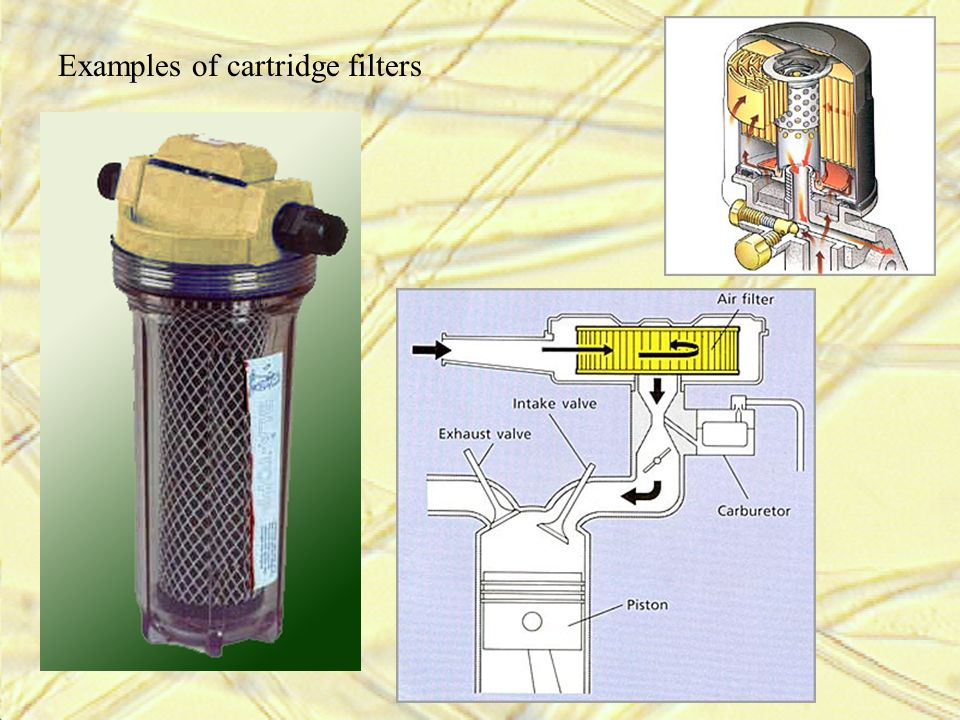 Examples of cartridge filters
