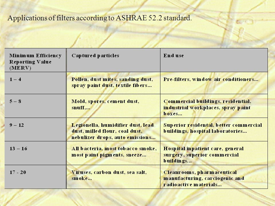 Applications of filters according to ASHRAE 52.2 standard.