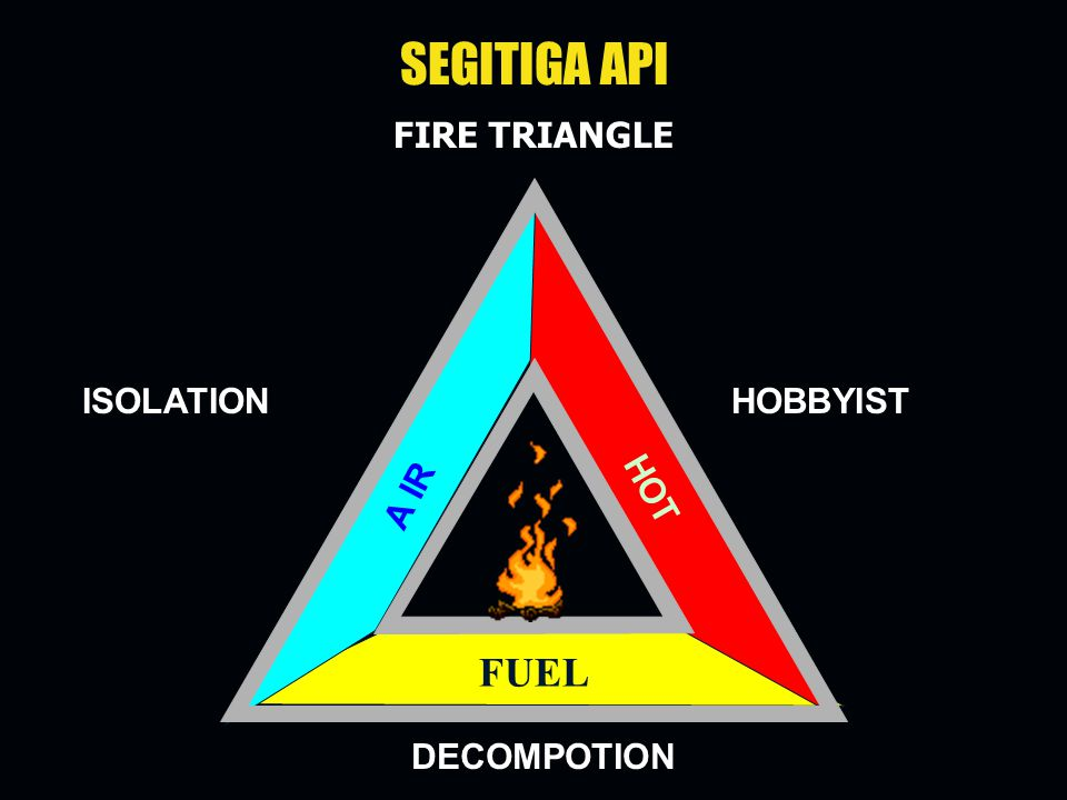 SEGITIGA API FUEL FIRE TRIANGLE ISOLATION HOBBYIST A IR HOT