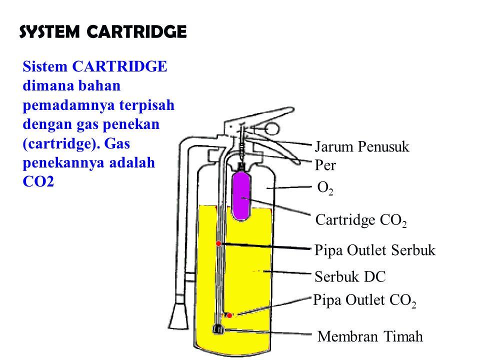 SYSTEM CARTRIDGE Sistem CARTRIDGE dimana bahan pemadamnya terpisah dengan gas penekan (cartridge). Gas penekannya adalah CO2.