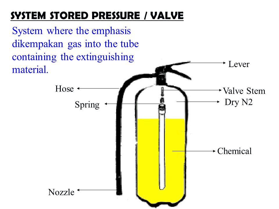 SYSTEM STORED PRESSURE / VALVE