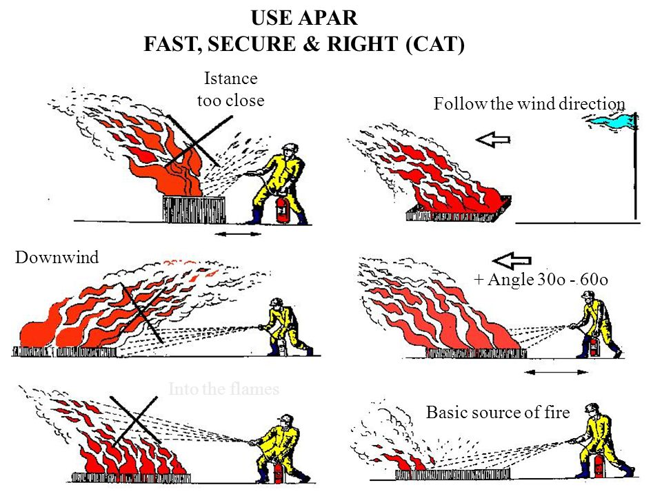 USE APAR FAST, SECURE & RIGHT (CAT)