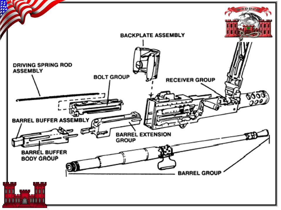 DISASSEMBLY Barrel group Backplate group Driving spring rod assembly