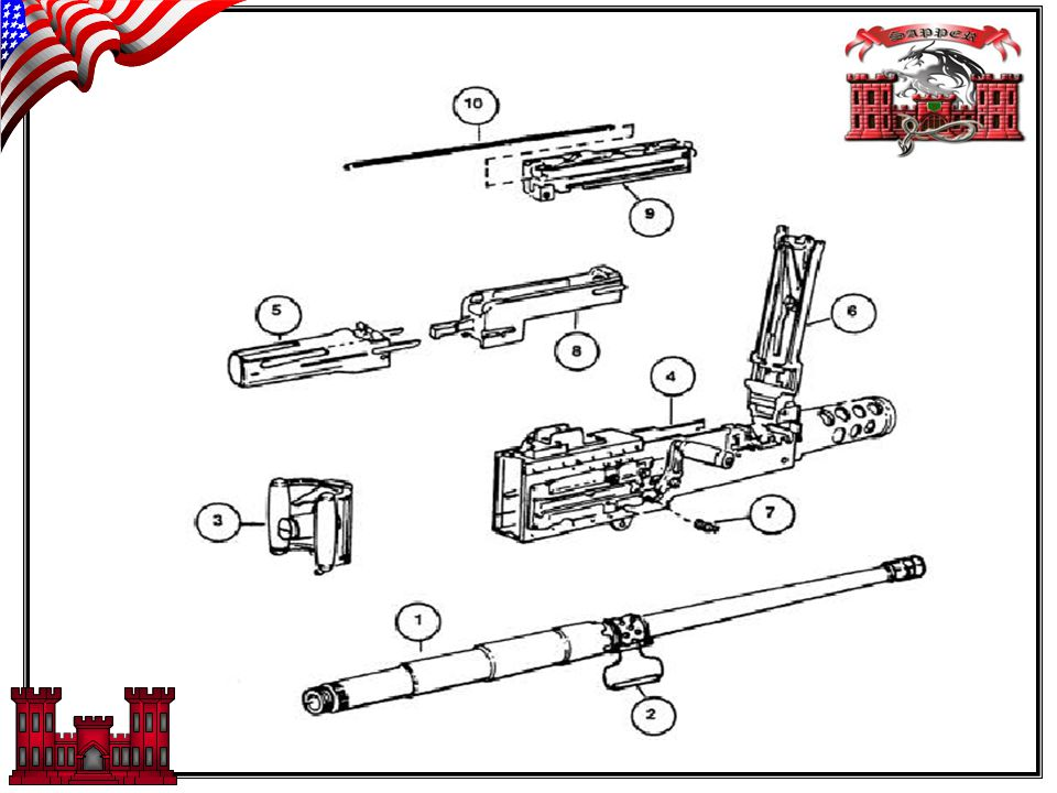 COMPONENTS CONT. 8. Barrel extension group – secures the barrel to the recoiling parts.