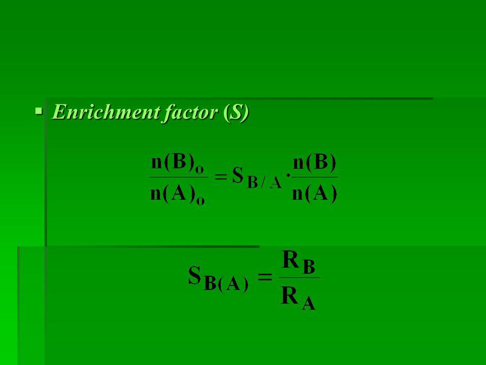 Enrichment factor (S)