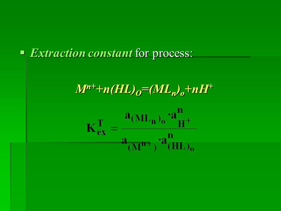Mn++n(HL)O=(MLn)o+nH+