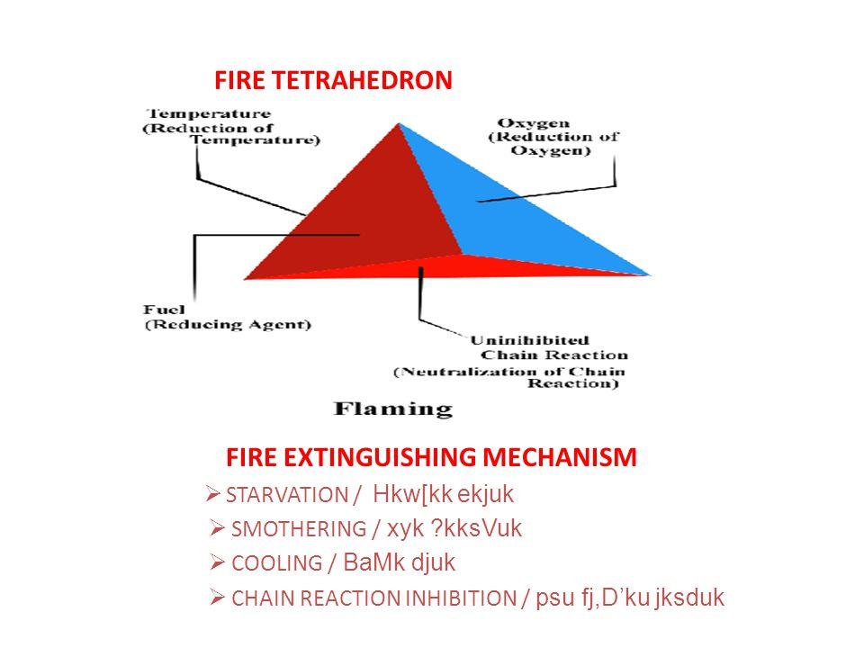 FIRE EXTINGUISHING MECHANISM