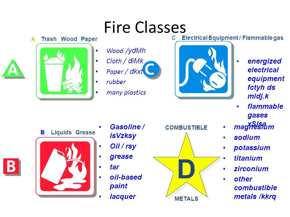 D Fire Classes Wood /ydMh Cloth / diMk Paper / dkxt