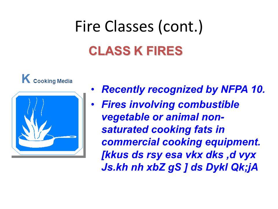 Fire Classes (cont.) CLASS K FIRES K Cooking Media