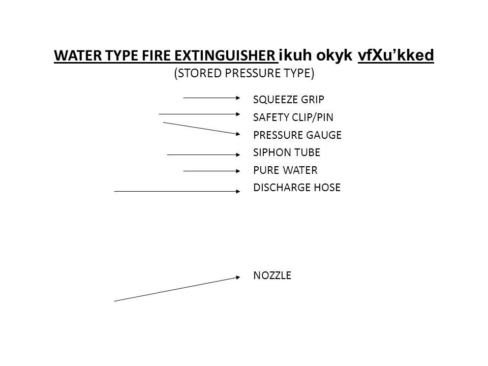 WATER TYPE FIRE EXTINGUISHER ikuh okyk vfXu'kked (STORED PRESSURE TYPE)