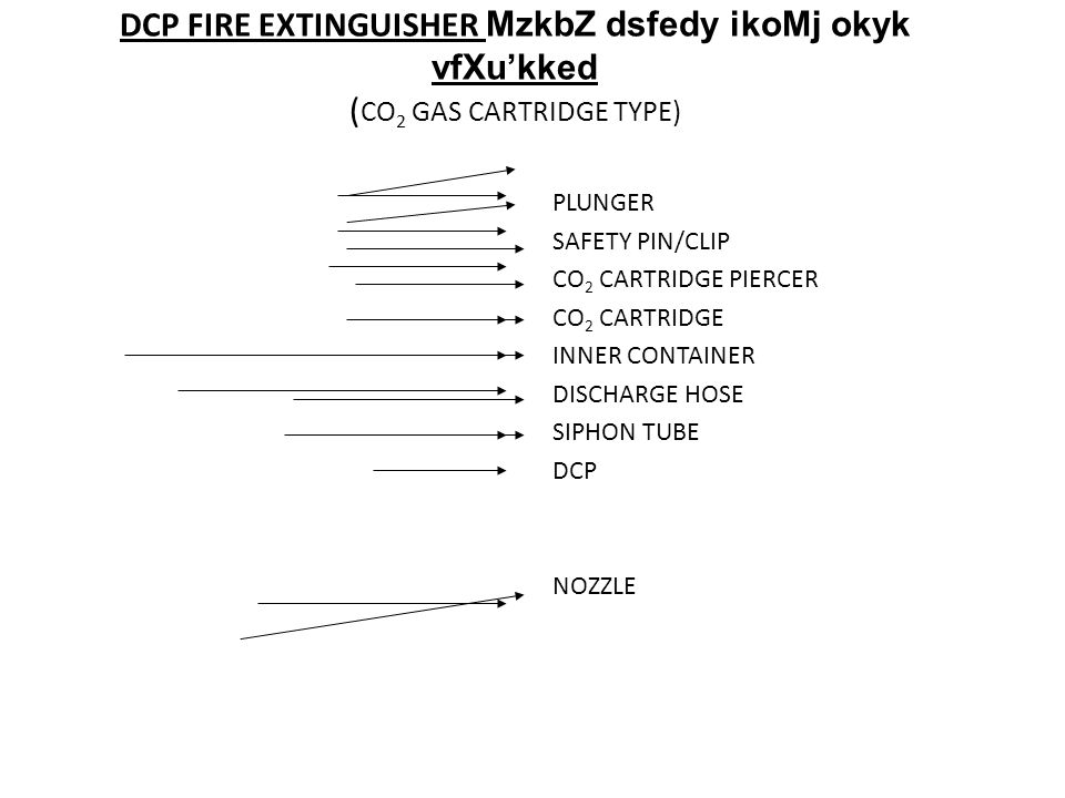 DCP FIRE EXTINGUISHER MzkbZ dsfedy ikoMj okyk vfXu'kked (CO2 GAS CARTRIDGE TYPE)