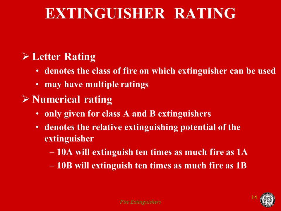 EXTINGUISHER RATING Letter Rating Numerical rating