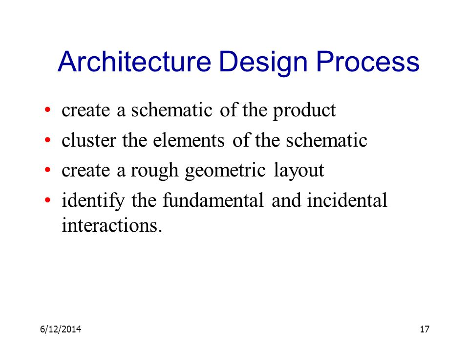 Architecture Design Process
